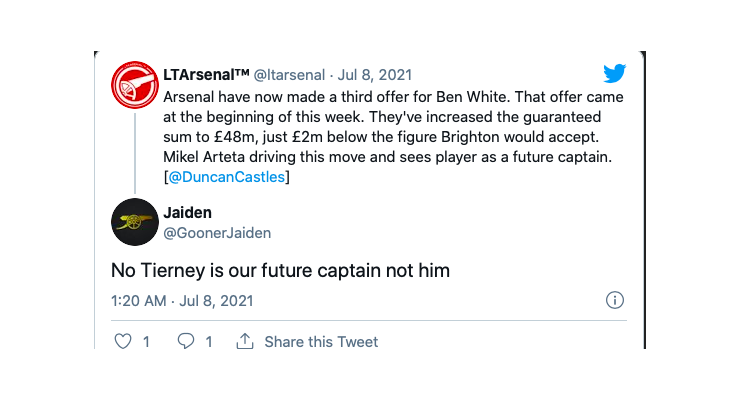 Arsenal fans are far from happy after it was reported that Mikel Arteta sees Ben White as a future captain of Arsenal. - Bóng Đá