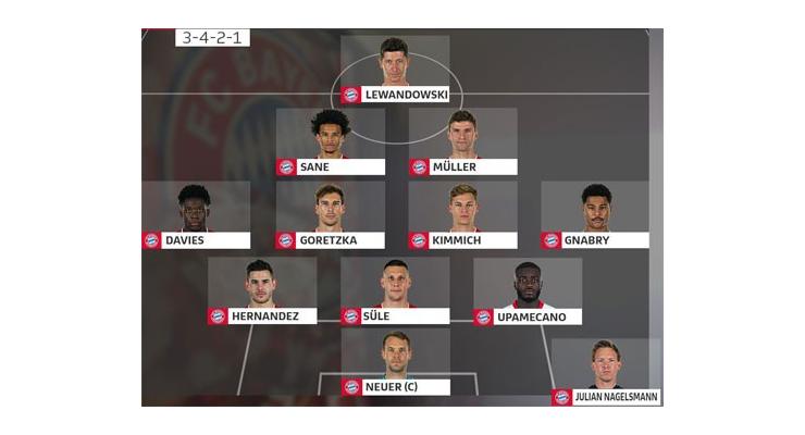 Đội hình tối ưu của Bayern dưới thời tân HLV Nagelsmann ở mùa tới